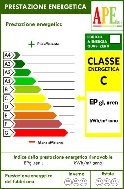 6. Classe energetica C